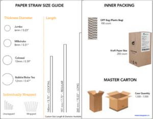 Các loại ống hút giấy